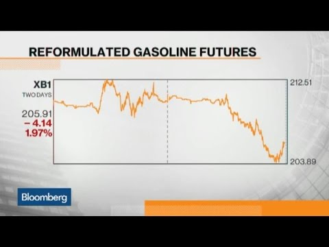 What's Driving Gasoline Prices?
