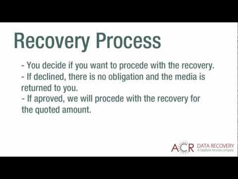 The Data Recovery Process