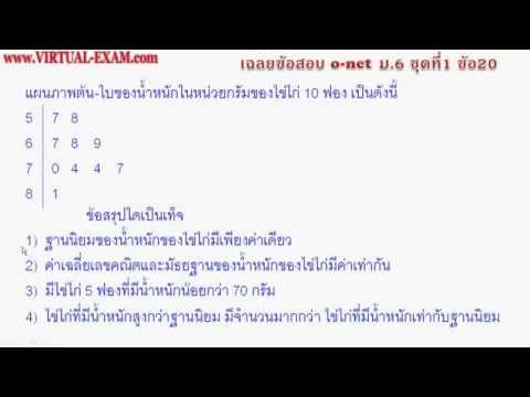 เฉลยข้อสอบ O-NET ม.6  ชุดที่ 1 ข้อ 20
