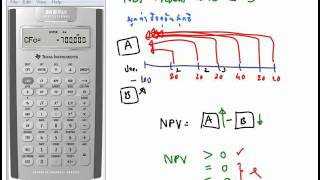 BA2Plus : NPV and NFV Calculation