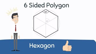 Hexagon Shape | A 6 sided Polygon|