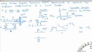 Basics of Pulsed Field Gradient (PFG) Spin-Echo (SE) 1H NMR