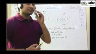 SSC Chemistry Chapter 5 paritosh kalapara