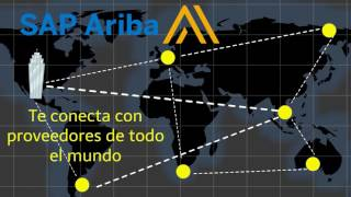 SAP Ariba Procure to Pay: A Simple Explanation