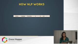 Tech Talk: How to use Natural Language Processing for node.js