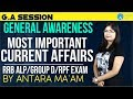 RRB ALP/GROUP D/RPF| Most Important Current Affairs | General Awareness| Antara Ma'am thumbnail