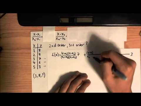 Lagrange Interpolating Polynomials