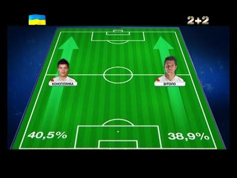 Як Коноплянка Барселоні забивав: чому Севілья купила українця