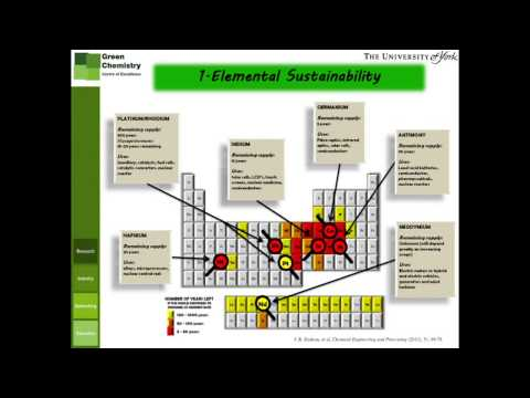 From Waste to Wealth using Green Chemistry - James Clark
