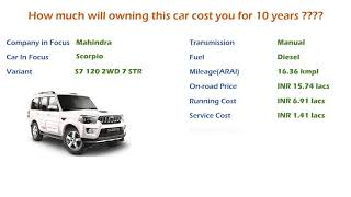 Mahindra Scorpio (S7 120 2WD 7 STR) Ownership Cost - Price, Service Cost (India Car Analysis)