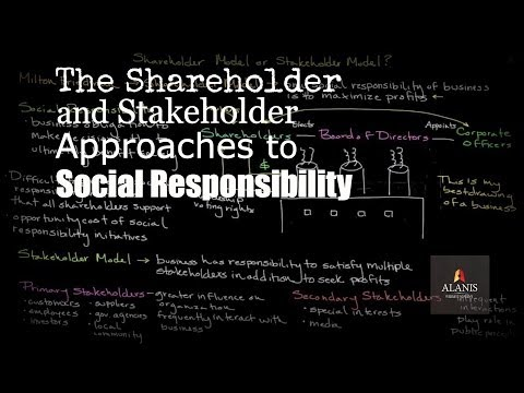Episode 150: Social Responsibility Perspectives: The Shareholder and Stakeholder Approach