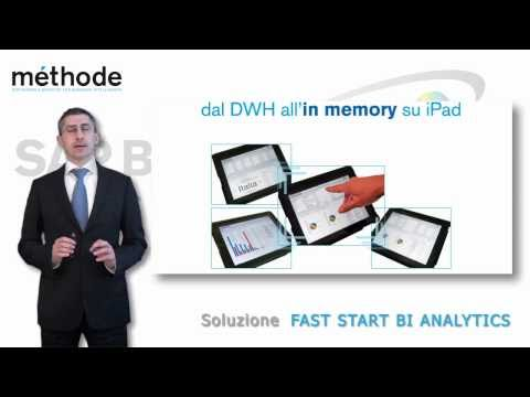 Méthode - FAST START BI ANALYTICS