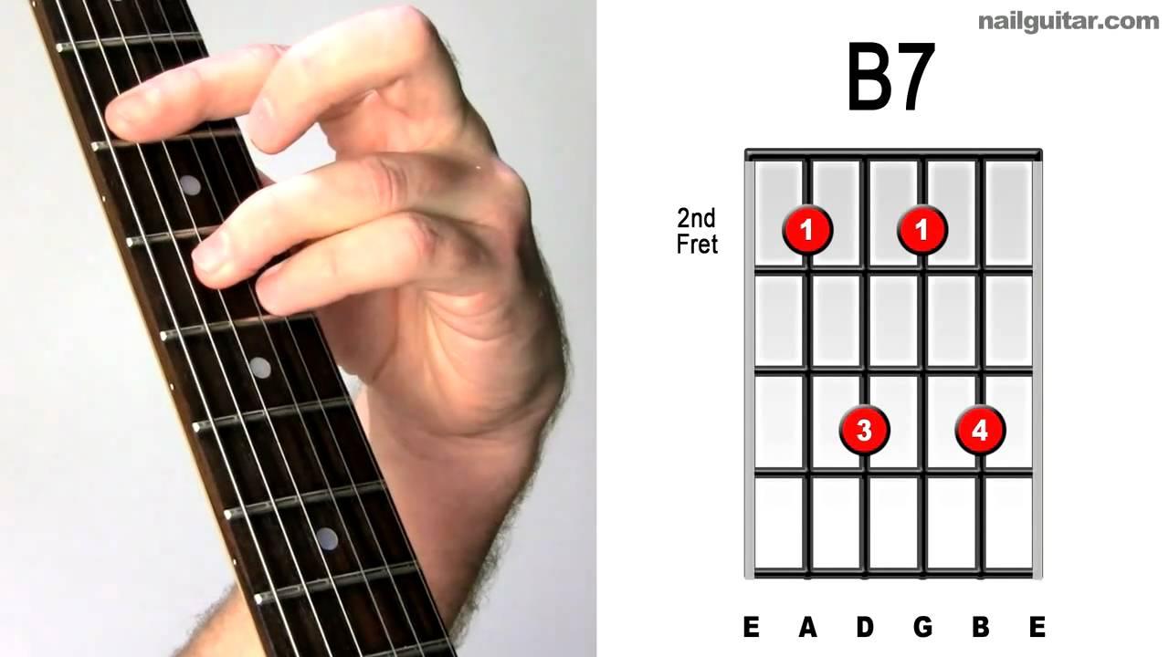 B7 guitar chord