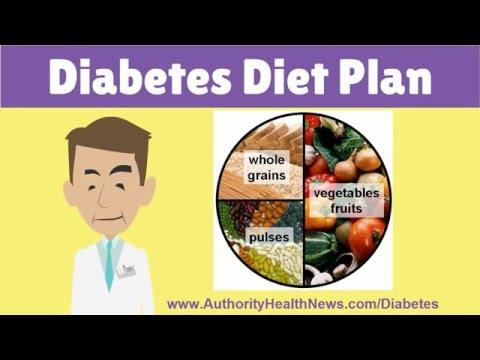 See Diabetes Diet Plan [Food List, Meal Plans for Diabetes]