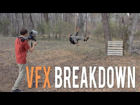 VFX Breakdown - The Future of VFX
