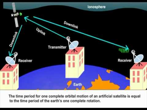 an analysis of telecommunications and satellite communications in ireland