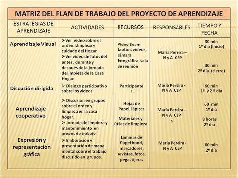 EJEMPLO DE PLANIFICACION DE UN PROYECTO DE APRENDIZAJE EN UNA CA.wmv