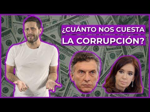 ¿Cuánto nos cuesta la corrupción en Argentina?   TKM Explica
