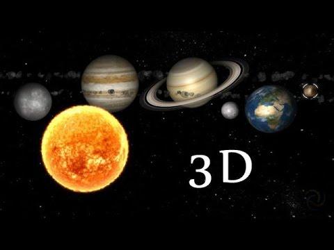 Эксклюзив 2015!! Астрономия 3D. Невероятные Путешествие по Солнечной системе