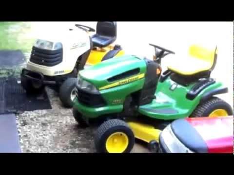 Best Riding Lawn Mower - Comparisons