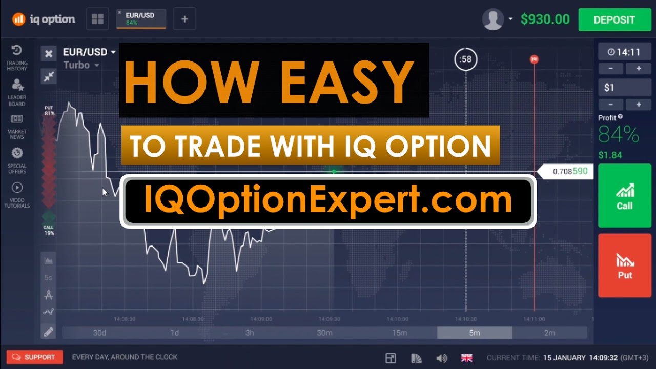 Бинарные Опционы Iq Options