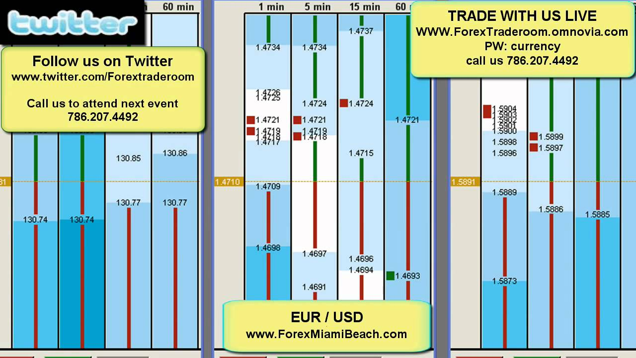 Who Else Wants To Learn The Closely-Guarded Trading Secrets Of