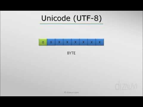 Characters in a computer - Unicode Tutorial UTF-8 (3/3)