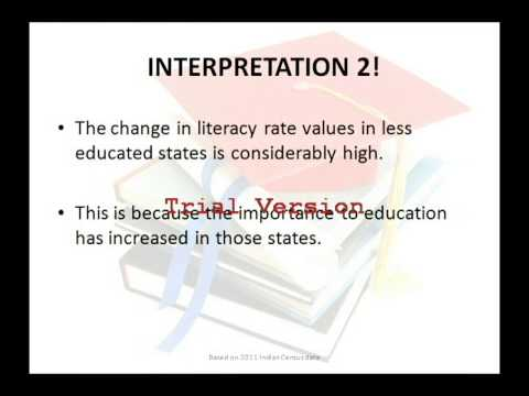 Literacy Rate Analysis in India 2011