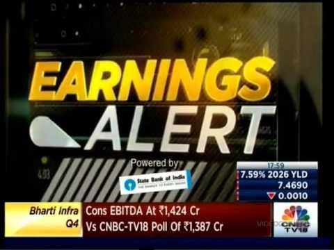 CNBC Breaking News, 26 April 2016 - Mr. Mayuresh Joshi,  Angel Broking