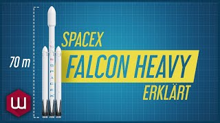 SpaceX Falcon Heavy erklärt