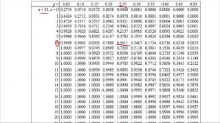 Poisson distribution table edexcel - Table poisson distribution ...