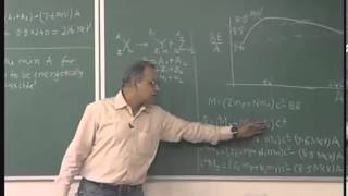 Mod-01 Lec-33 Nuclear Fission basics
