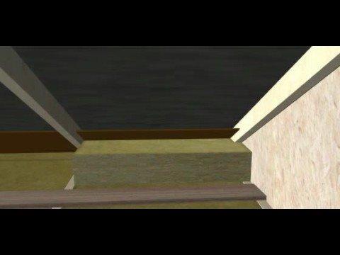 Isolering af loft indefra
