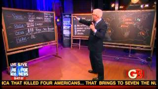 Glenn Beck- Who will lead the New World Order?