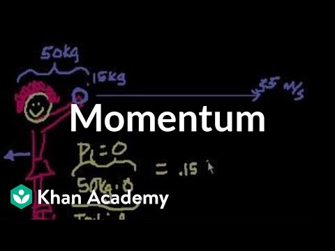 Momentum: Ice skater throws a ball | Impacts and linear momentum | Physics | Khan Academy