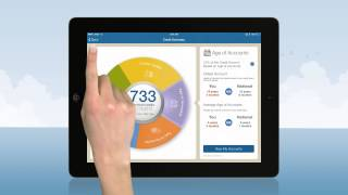 Introducing the freecreditscore.comTM iPad app