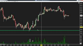 Volume Spread Analysis (VSA) Part Two; SchoolOfTrade.com Support