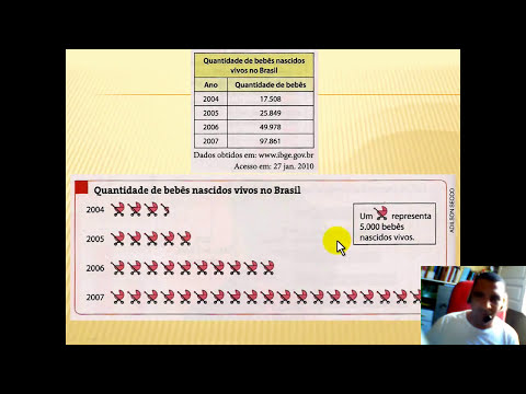 Vídeo aula - Analise de gráficos.wmv