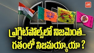 What is the Truth in Exit Polls? | Telangana Elections 2018 | Election Results