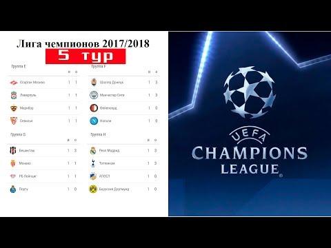Футбол Лига Чемпионов 2017/2018. Результаты 5 тура в группах E. F. G. H. Расписание