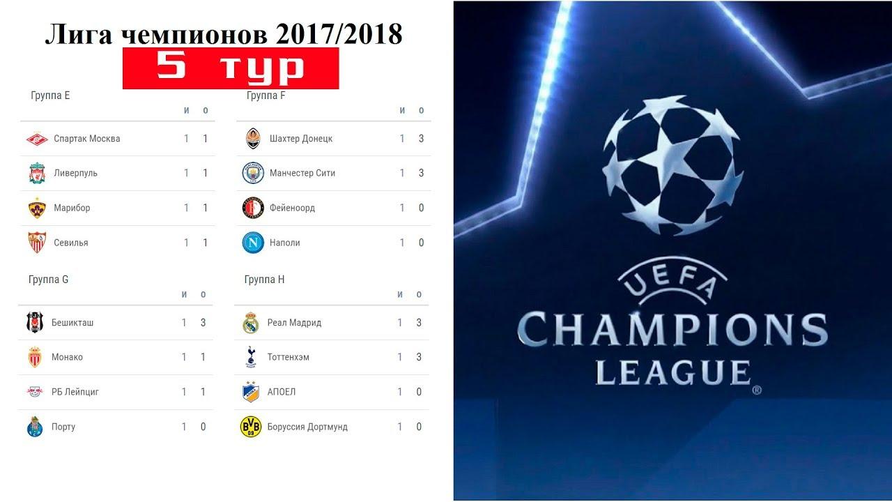 Второй тур лиги чемпионов