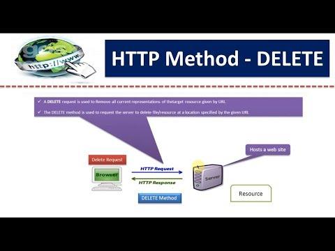HTTP Method - DELETE