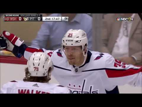 Washington Capitals: Journey to the Cup