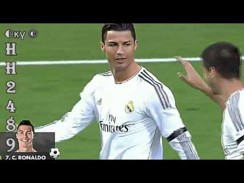 Real Madrid vs Osasuna 4:0 2014 →GOL Cristiano RONALDO (1-0)← Real Madrid 4-0 Osasuna ~ 26-04-2014
