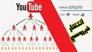 كيف حصلت على مليونين مشاهدة و 40 الف مشترك خلال اسبوع | التسويق الفيروسي على اليوتيوب
