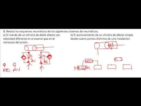 Ejercicios resueltos PAU Análisis esquemas neumáticos básicos