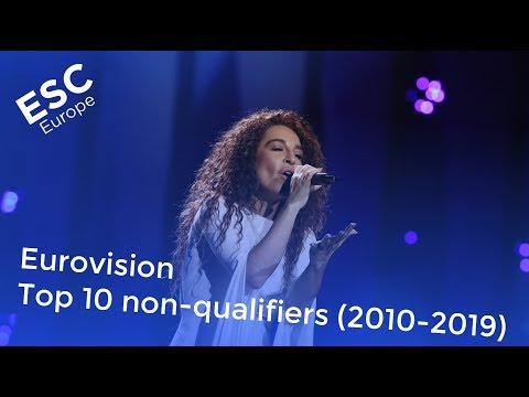 Eurovision -  Top 10 non-qualifiers (2010-2019)