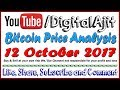 Video Bitcoin Price Analysis 12 November 2017 Support zone 5151 next high up to 6600