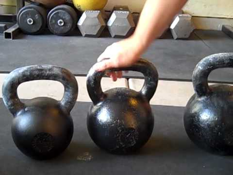 Kettlebell Review