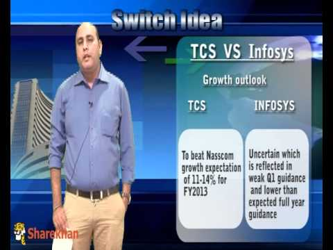 Switch Strategy: Switch from Infosys to TCS